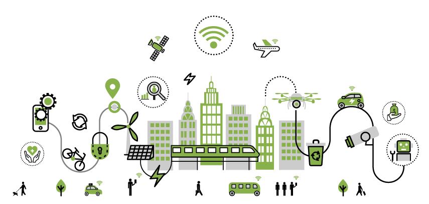 "Broadleaf's MaaS platform ""Smart Mobility Gateway"